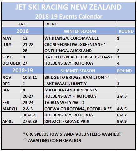 Race Calendar.2018 19 Summer Series Race Calendar Jet Ski Racing Nz