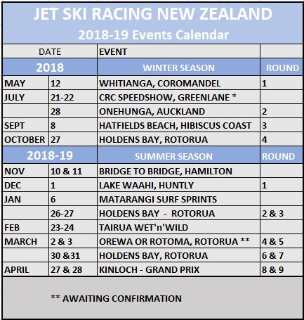 Race Calendar.Race Calendar Jet Ski Racing Nz